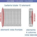 elementi, colonne, batterie di termosifoni