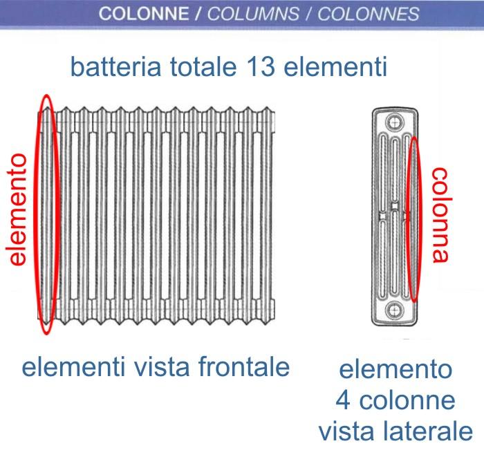 Radiatore Ghisa Termosifone Calorifero