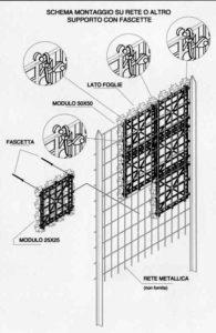 siepe artificiale sintetica schema montaggio viridium