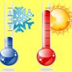 Emissione Termica. Riscaldamento freddo caldo